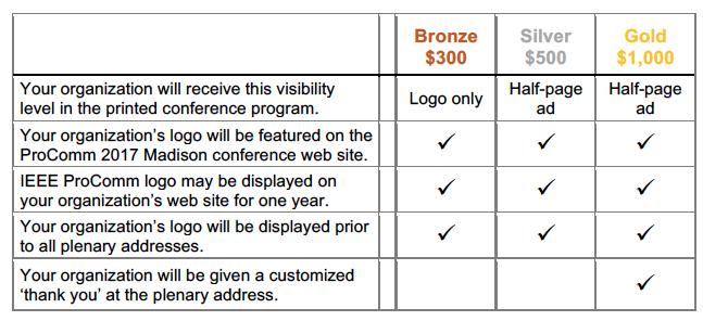 ProComm Sponsorship Levels and Benefits